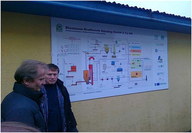 Samowystarczalność energetyczna gminy Güssing